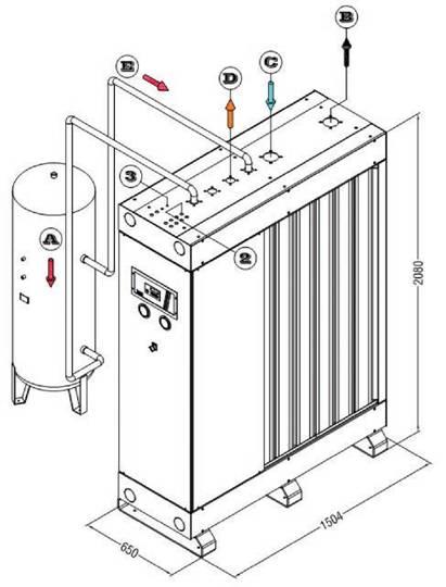 Генераторы азота, азотные установки