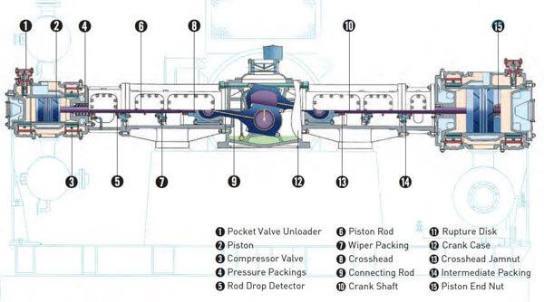 поршневой компрессор